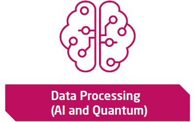 Data Processing