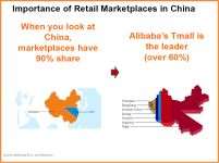 Marcelo Wesseler, Chief Executive Officer of SingPost eCommerce and Sherri Wu, Head of International Business Development Americas & Vice GM of CBB of Alibaba Group's Etail Show USA 2015 presentation