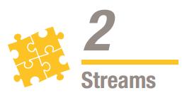 2 streams at Metrorail USA