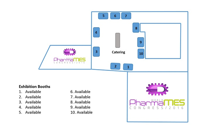 Pharma MES congress floorplan