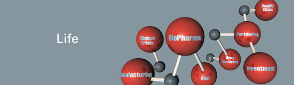 Innovation and strategies for pharmas, biotechs and the R&D community - Drug Discovery World LatAm Congress 2012