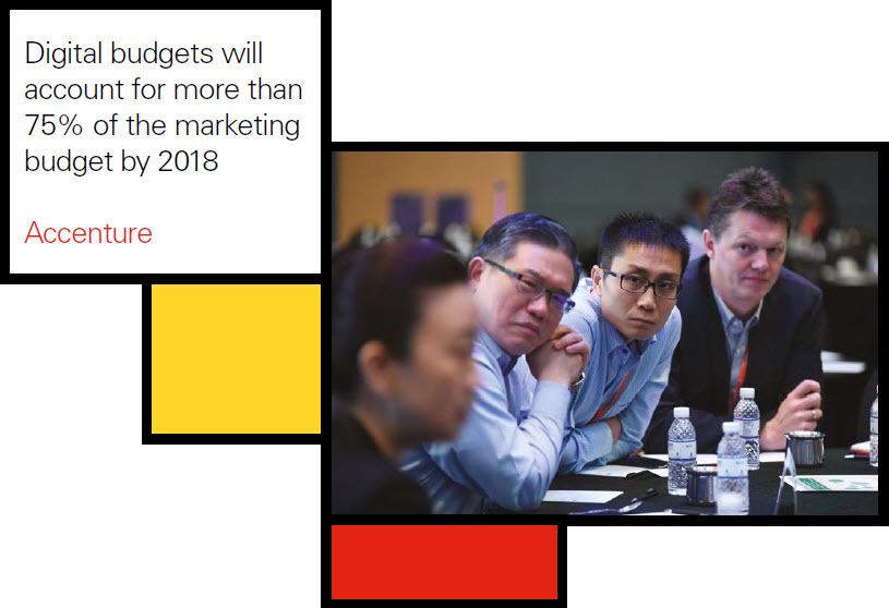 """digital budgets will account for more than 75% of the marketing budget by 2018""  Accenture"